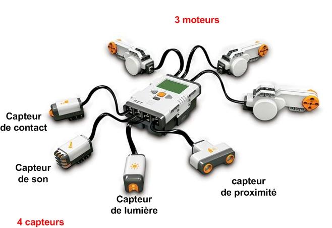 moteur et capteur